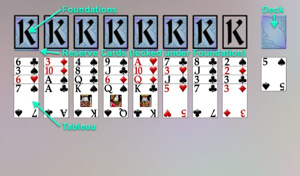 play topsy turvy queens solitaire